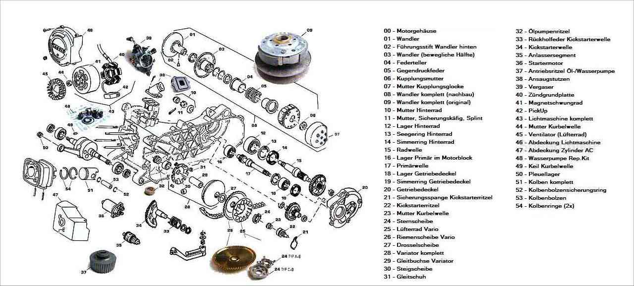 Fantastisch Auto Motor Skizze Ideen - Elektrische ...