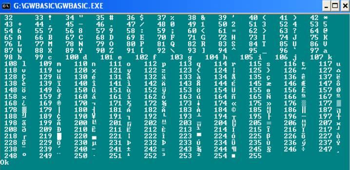 Wertetabelle f r funktionen for 7 bit ascii tabelle