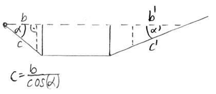 ck 39 s kites lenkdrachen konstruktion tricks videos von christian kunze. Black Bedroom Furniture Sets. Home Design Ideas