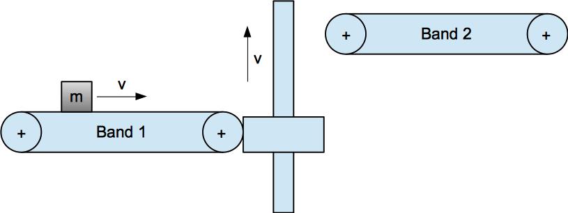 Leistungsfaktor Berechnen : antriebsleistung f rderband berechnen automobil bau ~ Themetempest.com Abrechnung